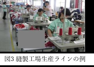 図3 縫製工場生産ラインの例